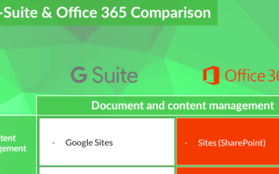 G-Suite & Office 365 Comparison Infographic