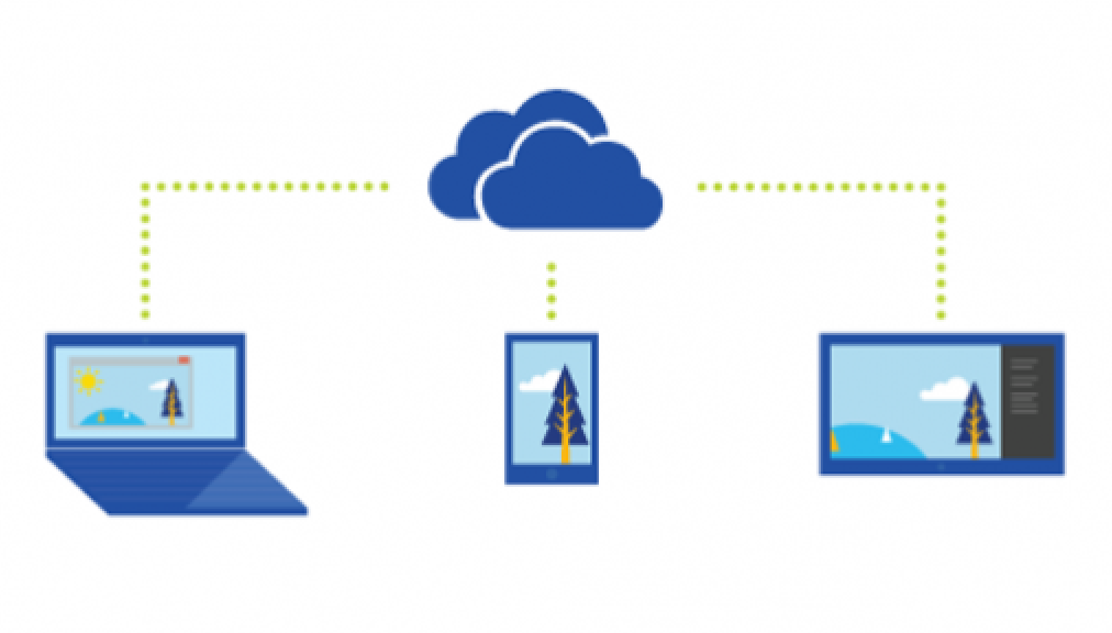 How to share files in SharePoint/OneDrive